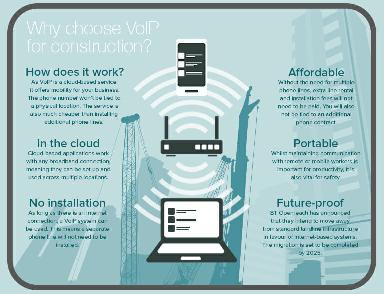 VoIP telephone system advantages for construction