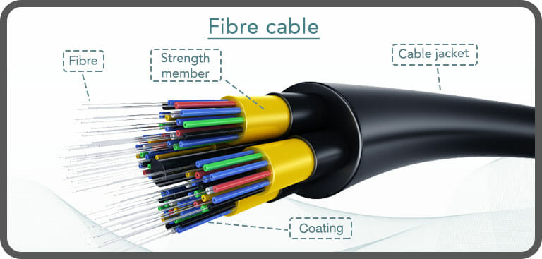Close up diagram of fibre internet cable construction